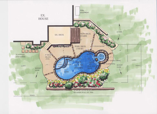 artisan-pools-design-and-construction